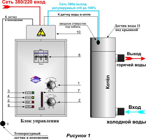 Принципиальная схема блок управления афто.